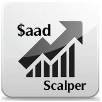 Download Free Saad Scalper EA