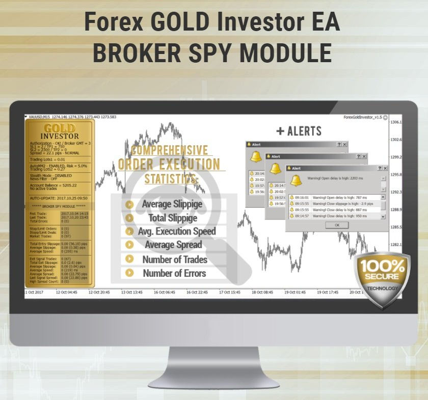 Forex Gold Investor EA Uses The Broker Spy Module For Long-Term FX Profits