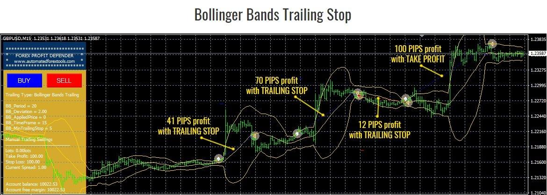 Forex Profit Defender EA - Bollinger Bands Trailing Stop Function