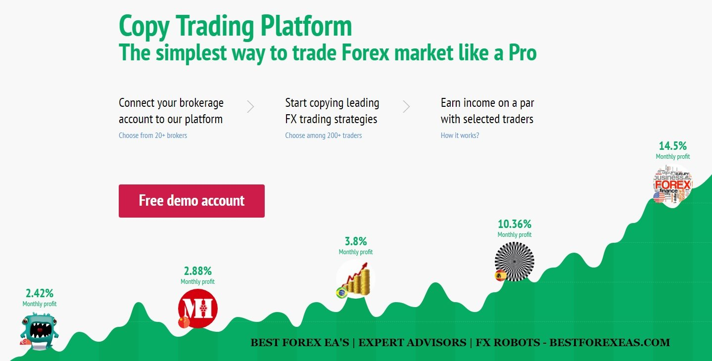Best free forex signals in the world